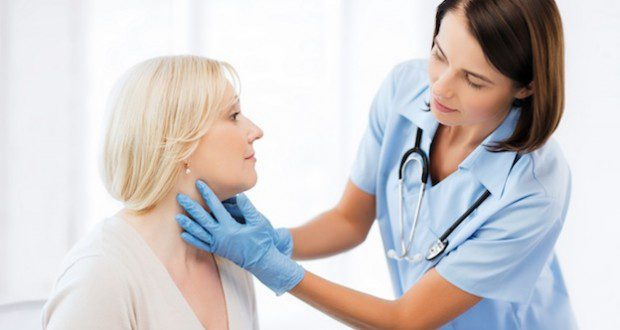 Functional Medicine: Understanding Thyroid Lab Tests | Wellness Clinic